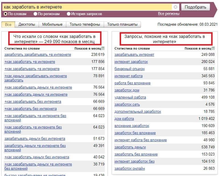 """Вордстат показывает статистику по запросу """"Как заработать в интернете"""""""